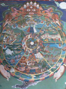 Bhavačakra, vyobrazení samsáry zdroj: Wikimedia commons